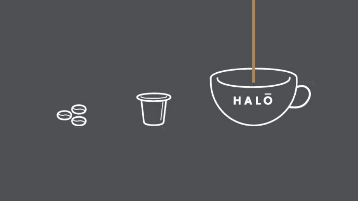 Halo Coffee – The greenest coffee pods in the world