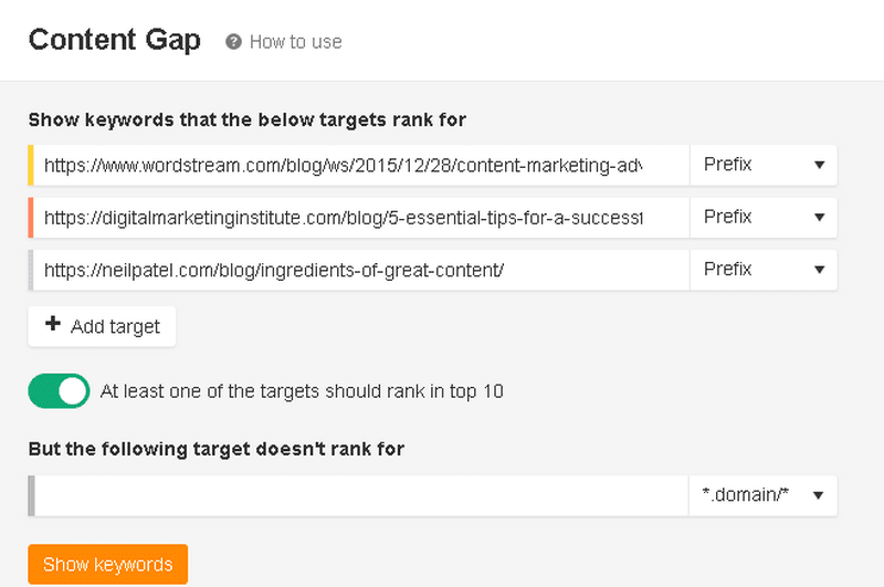 Analysis competition content using Content Gap