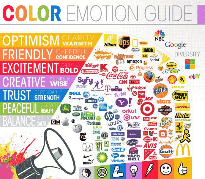 Color marketing